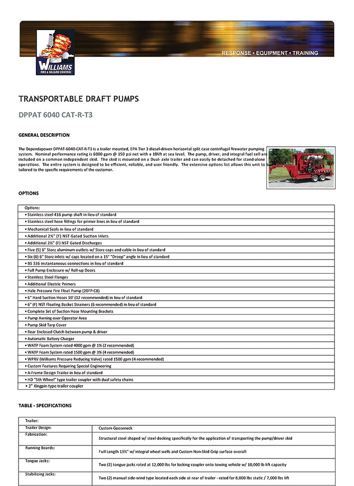Dependapower-DPPAT-6040-CAT-R-T3-1