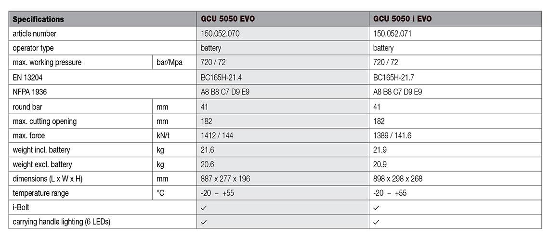gcu-5050-evo-1-2