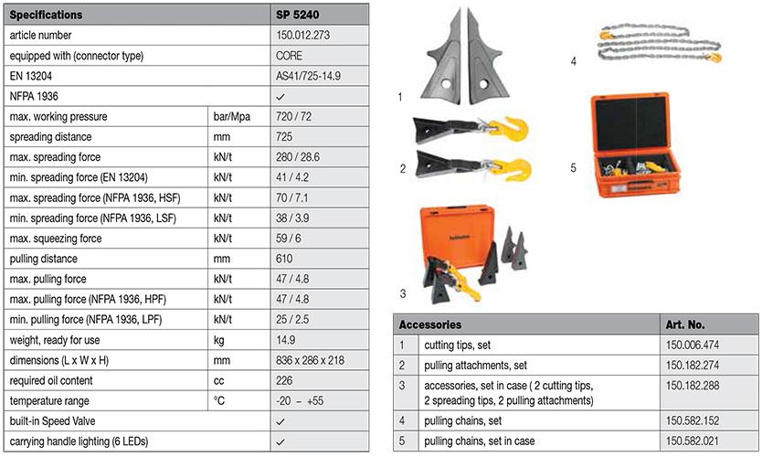 sp-5240-2-2