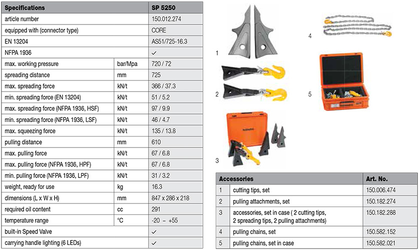 sp-5250-2-2